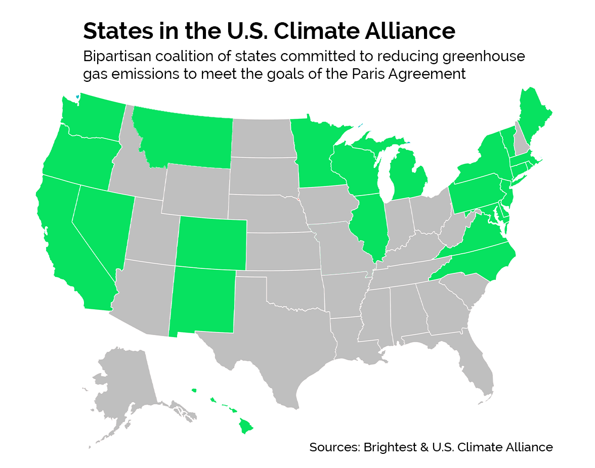 US climate alliance coalition