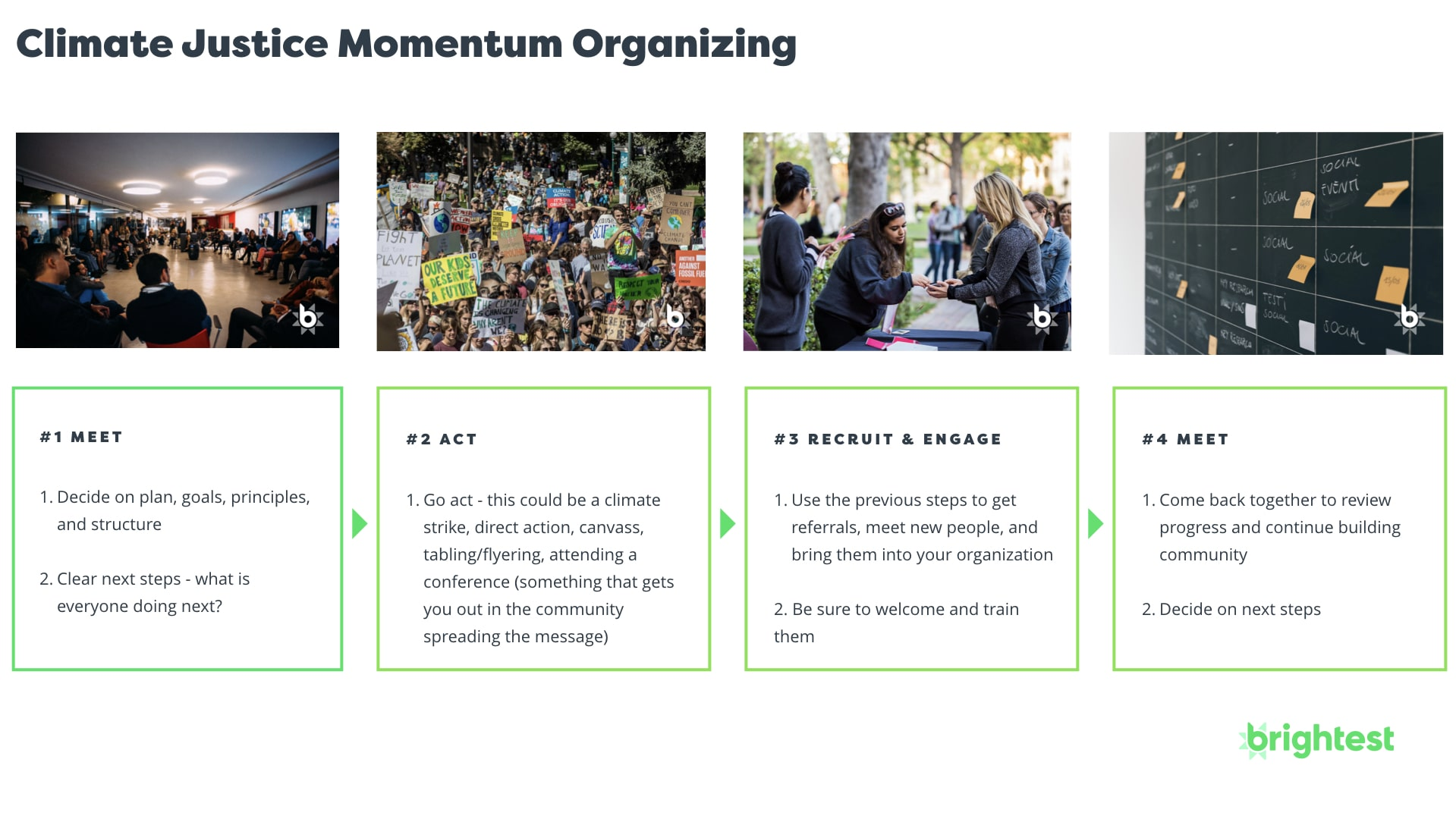 Climate Changing Momentum Organizing