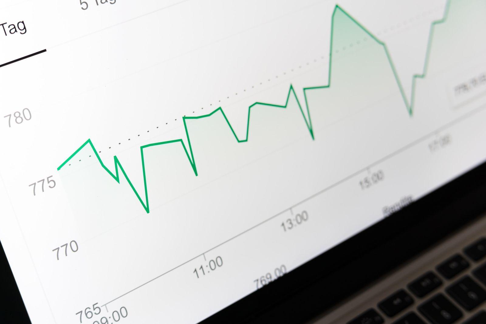 CSR & ESG Measurement and Reporting