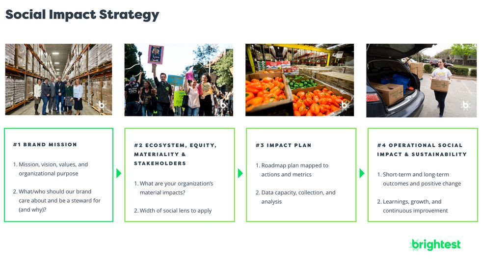Social Impact Strategy Framework & Plan
