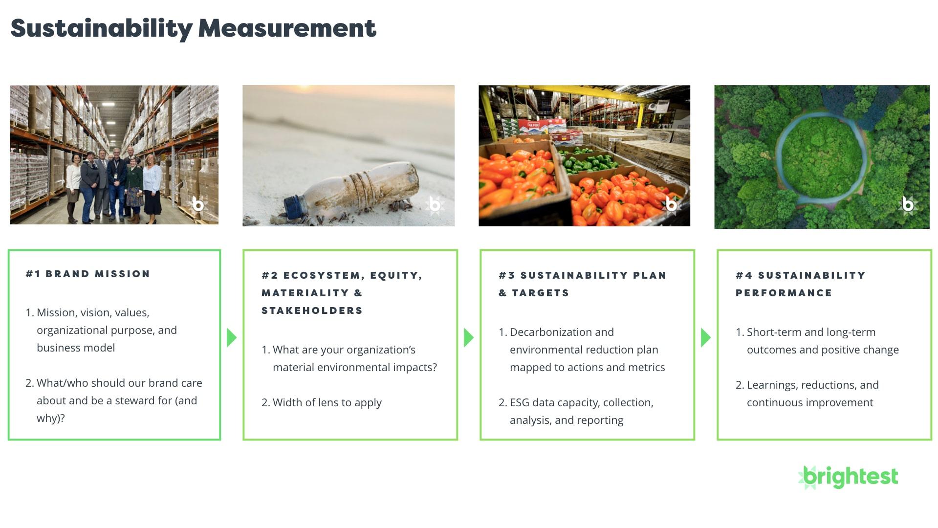 Sustainability ESG Measurement Framework